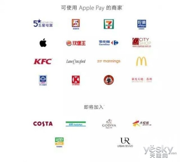 苹果Apple Pay年底将支持美国60%零售店,支付宝成最大敌人