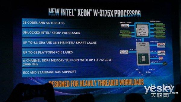 超强生产力 英特尔发布至强W-3175X和全新酷睿X系列处理器