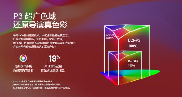 客厅电视首选 极米激光电视皓・LUNE  4K 现货首发热卖中