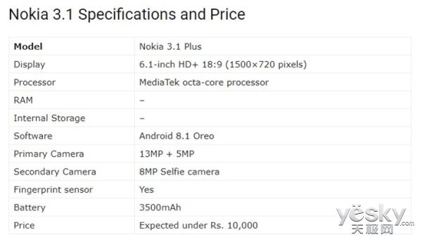 """网曝""""巨屏设备""""不是诺基亚7.1Plus,而是诺基亚3.1Plus!"""