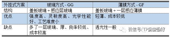 http://img.mp.sohu.com/upload/20170608/2ac0574f30f14178b401b8cc2f75904a.png