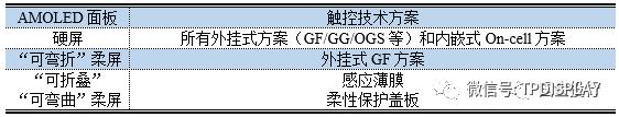 http://img.mp.sohu.com/upload/20170608/d469924163d44de4bc827eec21d1722b.png