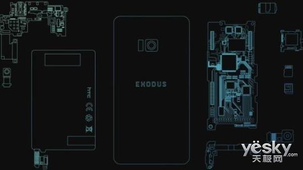 HTC首款区块链手机Exodus 1发布:售价为0.15比特币