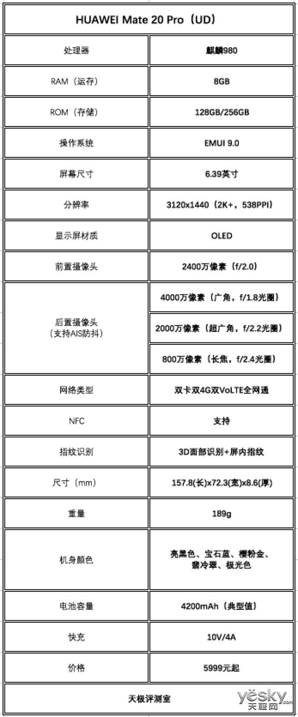 麒麟980搭配全新徕卡三摄华为Mate 20 Pro评测:一机致胜