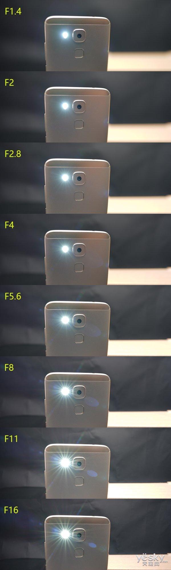 一上手就爱不释手 索尼FE 24mm F1.4 GM评测