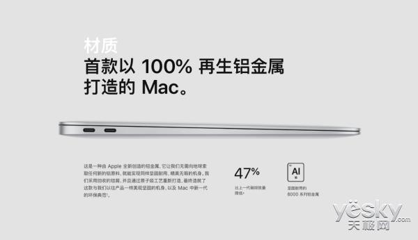 苹果终于对这条产品线下手了,价格真香!