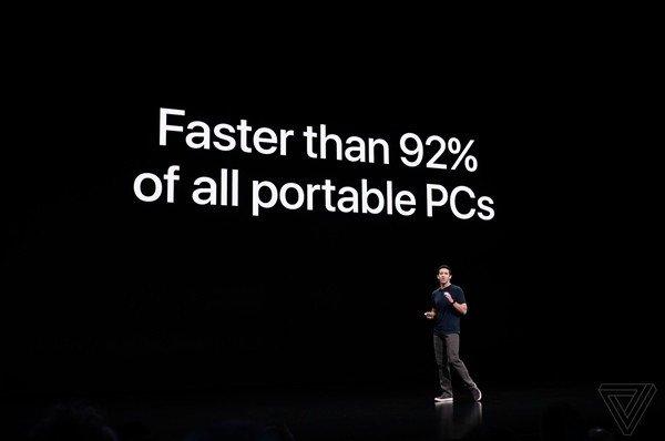不服跑个分?新款iPad Pro跑分,A12X竟然这么强?