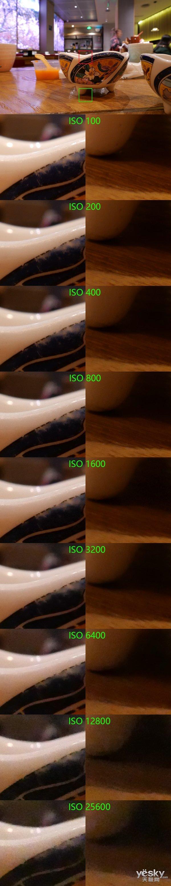 LX100 II评测