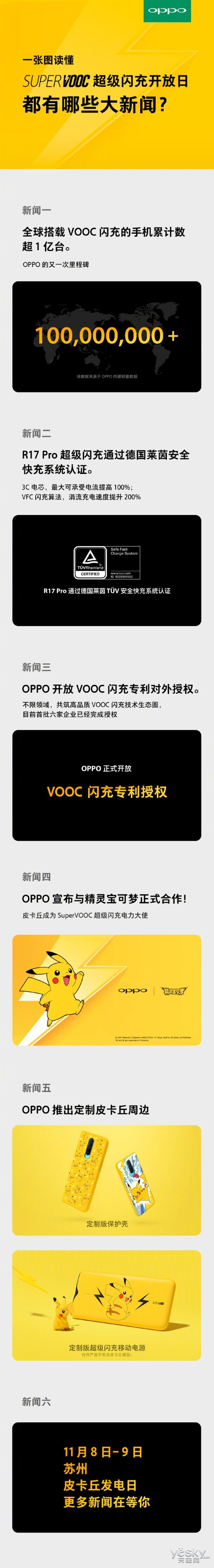 重磅!OPPO宣布开放VOOC闪充专利授权,OPPO R17 Pro秒变皮卡丘