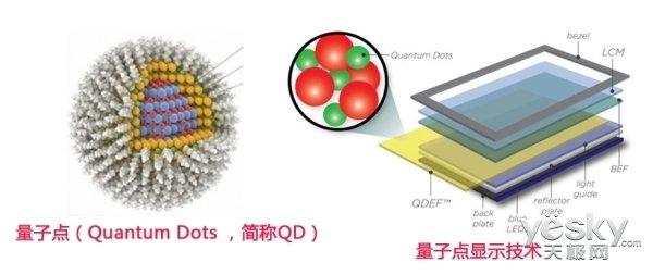 量子点+安桥音响 TCL X8续写视听传奇
