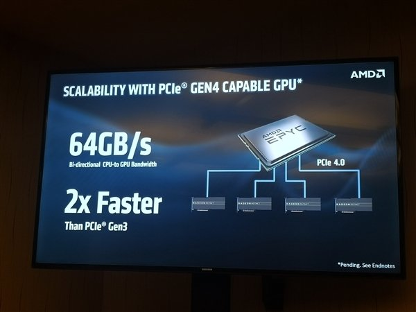 AMD发布7nm Radeon Instinct专业计算卡