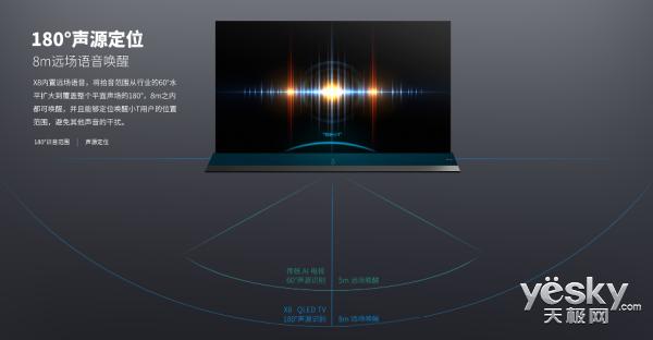 电视订外卖!TCL X8 QLED TV人工智能体验