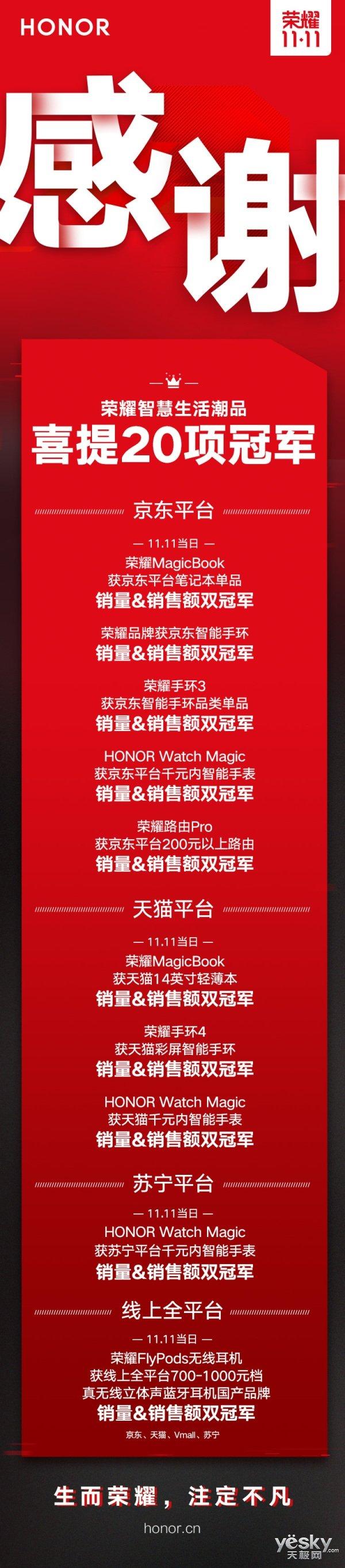 传统强势苹果三星痛失重要双冠?荣耀Magic2缘何重拾中国手机信心