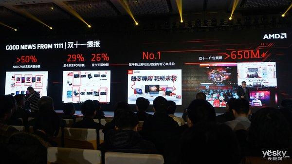 AMD召开2018年大中华区合作伙伴峰会
