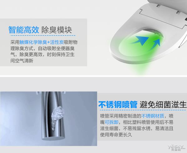 防电墙+净水洗 海尔卫玺V5-5320智能马桶盖安全健康很靠谱