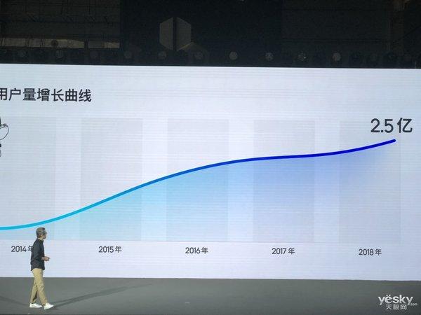 """OPPO ColorOS 6即将强势来袭 突破""""无边界""""美学设计"""
