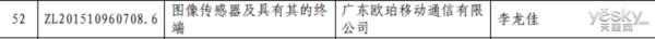 第二十届中国专利奖揭晓 OPPO荣获两项专利奖