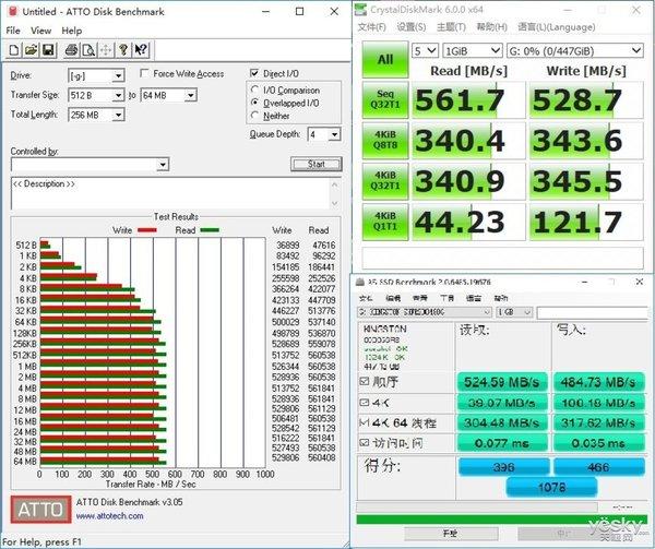 终于轮到RGB提升固态性能了! HyperX FURY雷电RGB评测