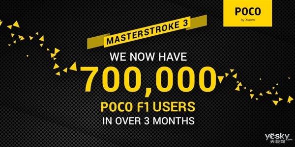 小米PocoPhone F1再传捷报:3个月卖出70万台