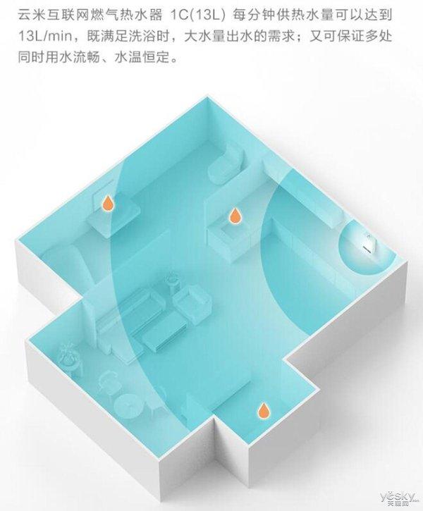 13L大出水量洗得舒服 云米热水器13L报价999元