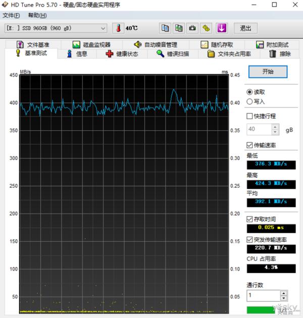 """七彩虹SSD助力激战双""""12"""" 960G仅售599"""