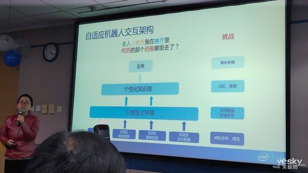 从英特尔中国研究院看未来的AI与智能机器人