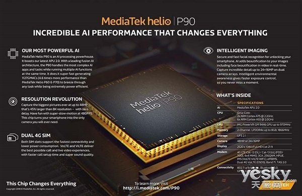 联发科12nm芯片Helio P90发布:对战骁龙710谁更强?