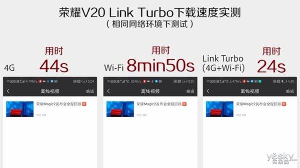 同时用wifi和4G下载是怎样的体验?网曝荣耀V20 Link Turbo实测