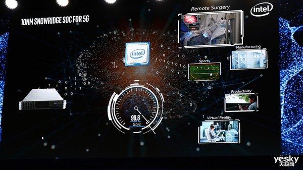 英特尔CES2019发布会:计算新时代已经到来