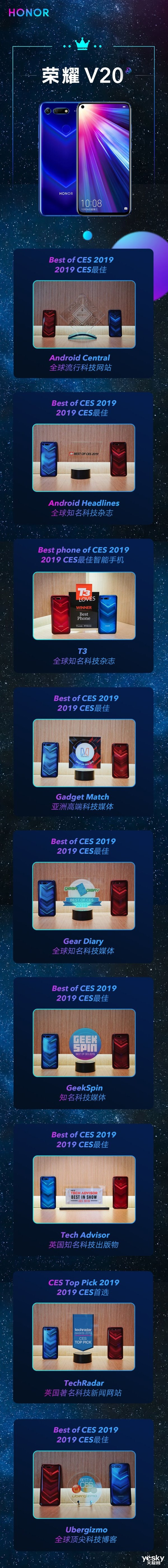 2019 CES荣耀V20走红,再捧11项海外媒体大奖