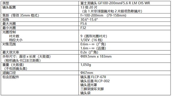 """富士胶片发布新镜头""""富士龙GF100-200mmF5.6 R LM OIS WR"""""""