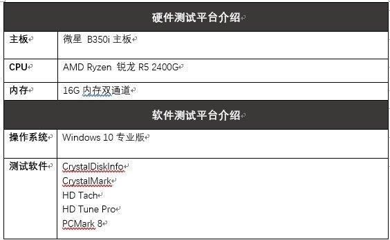 高性能 大容量 三星970 EVO Plus SSD第一手评测