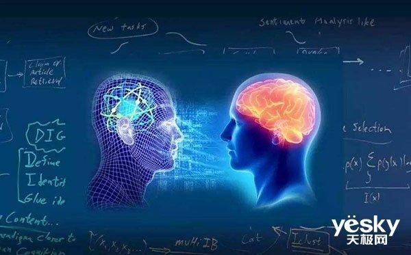 一文让你看懂AI、机器学习、深度学习和强化学习的关系
