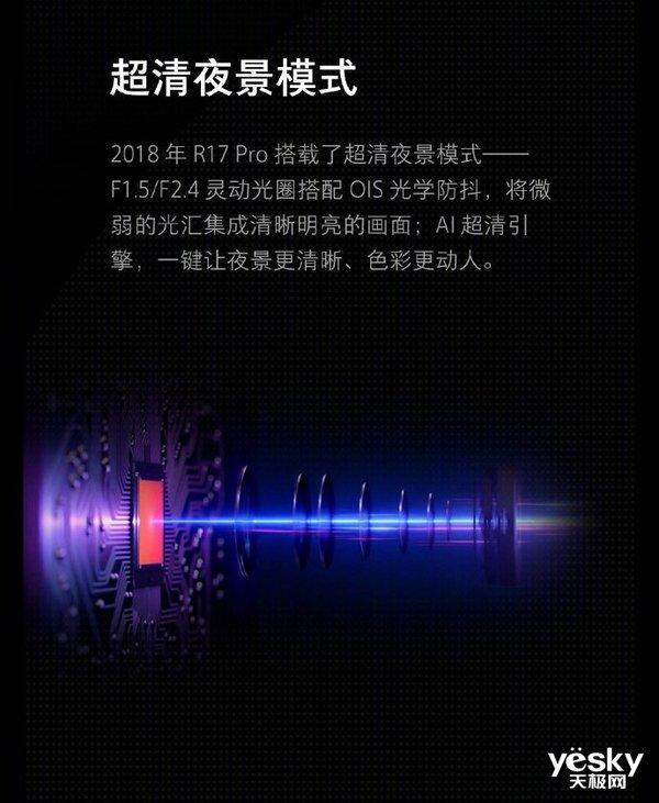 从超清画质到10倍混合光学变焦 OPPO从未停止探索