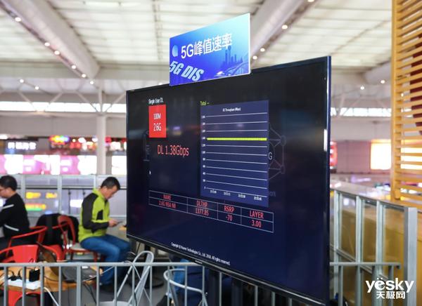到5G火车站,去感受5G未来生活的样子