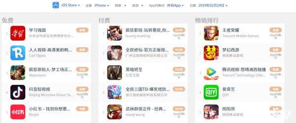全球APP营收榜TOP50揭晓:腾讯网易继续称霸,快手首次入围