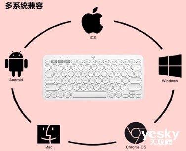 多面灵动 罗技K380多设备蓝牙键盘全新配色上市