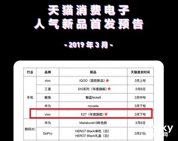 vivo X27官宣:3月19日发布、后置4800万广角夜景三摄