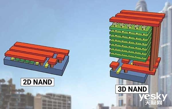 一文让你看懂三星第五代V-NAND技术