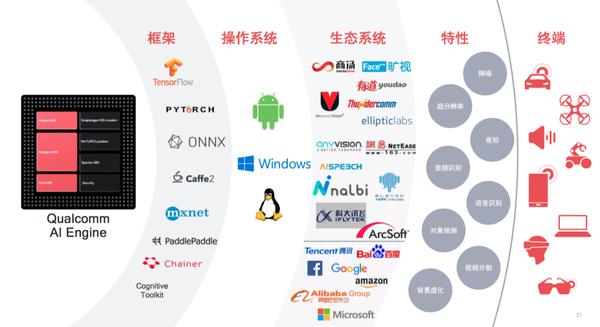 玩游戏撩AI 体验搭载骁龙855新晋旗舰澳门银河游戏平台官网iQOO