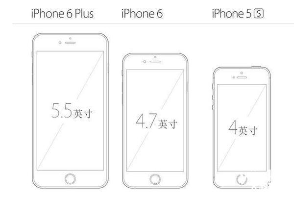 五年销量2.4亿部 最畅销iPhone实至名归