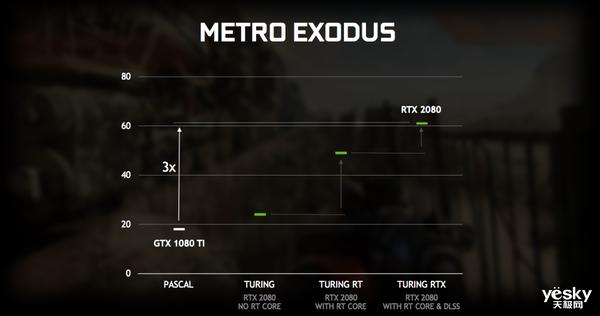 NVIDIA宣布GeForce GTX GPU将支持光线追踪