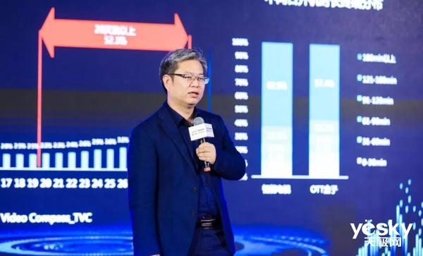 大屏营销价值释放 OTT整体市场规模超过105亿