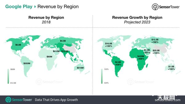 Sensor Tower:2023年iOS和Android应用内消费将达1560亿美元
