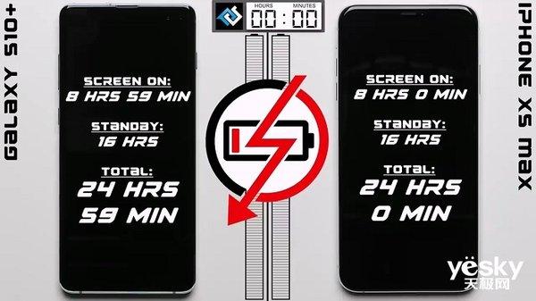 三星S10+和iPhone XS Max面对面,谁会更持久?