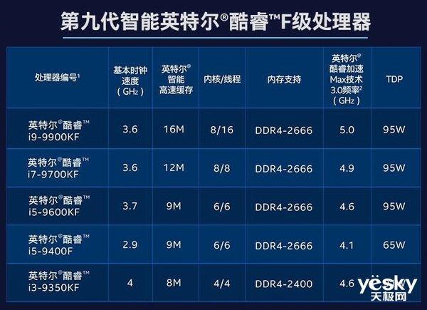 京东销量冠军 华硕Z390-A主板F级酷睿绝配