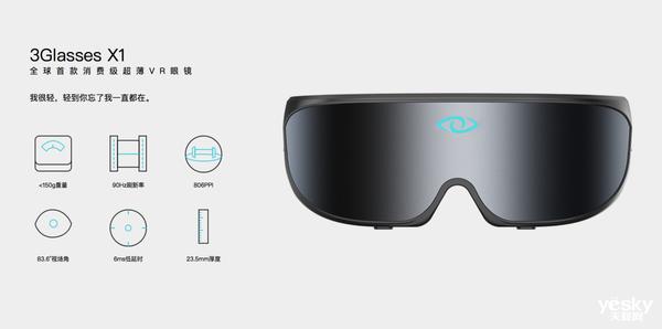 售价2998元 超薄眼镜3Glasses X1发布