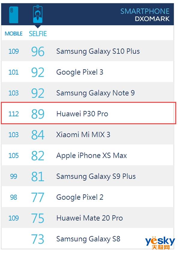 这E天:红米骁龙855手机疑似曝光;北京首个5G电话接通