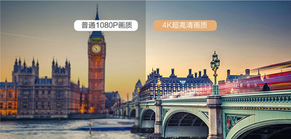 电视机全高清和4K高清的区别是什么?