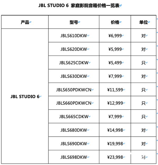 震撼音效 JBL STUDIO 6 家庭影院音箱全新上市